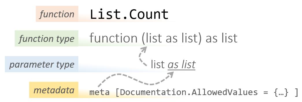 FunctionDocumentationMetadata