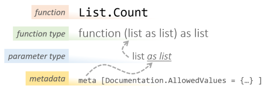 FunctionDocumentationMetadata